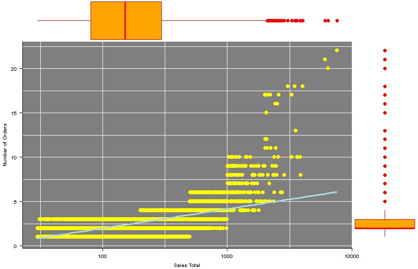 Handling Overplotting in Large Datasets